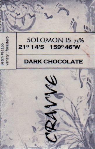 Solomon Islands 75%