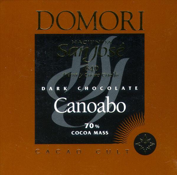 Canoabo